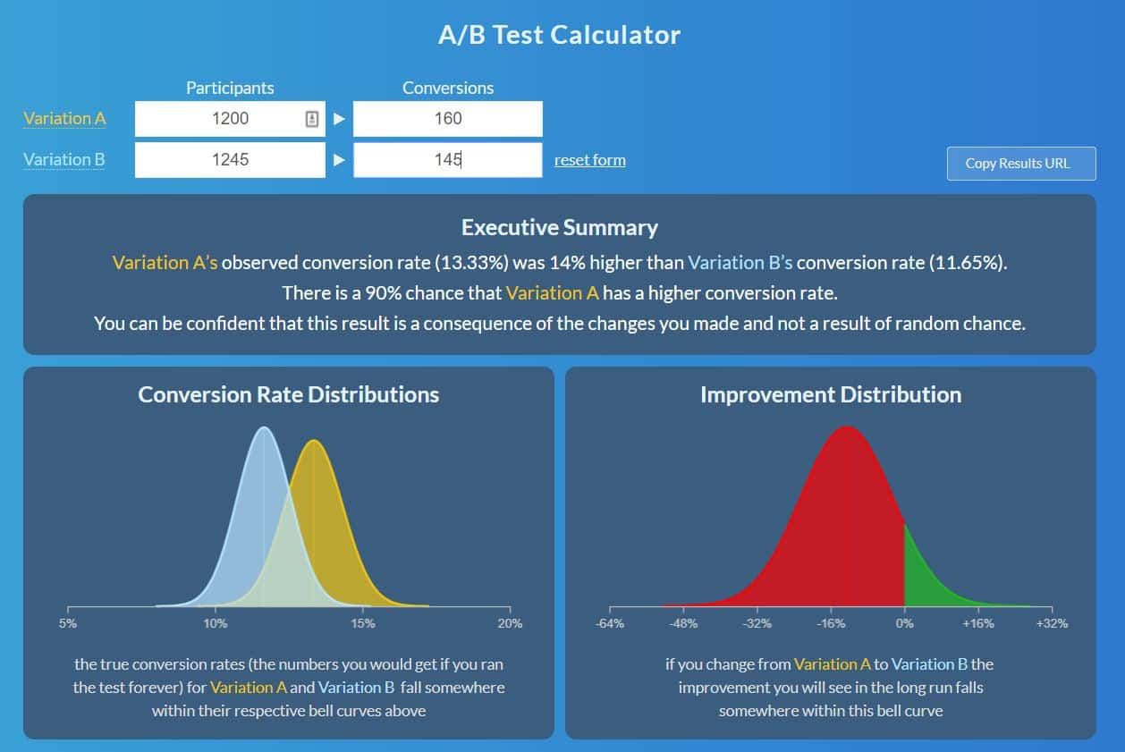 ab-test-results-ac