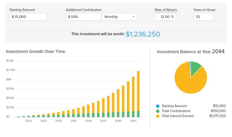 investment-calculator